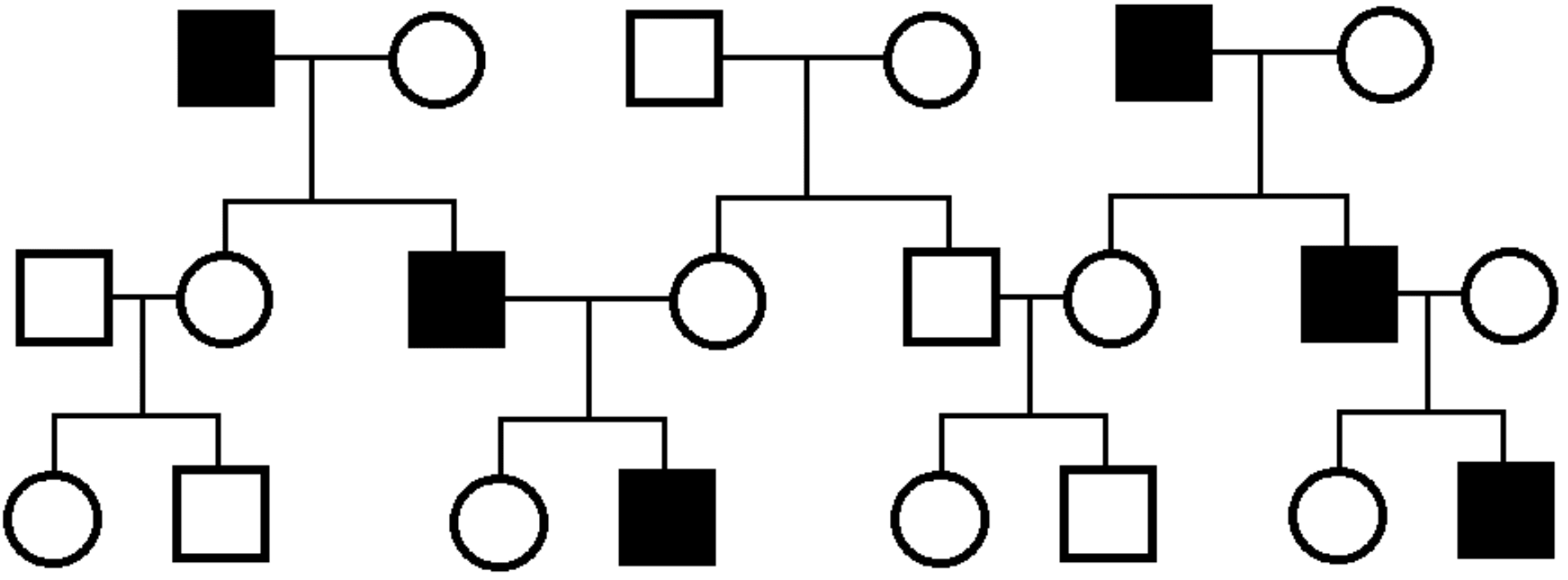 Y-Linked Pedigree Chart SimpleMed